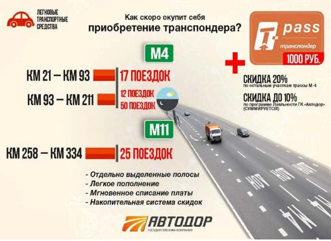 Автодор 3СД